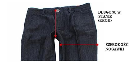 Mierzenie - spodnie